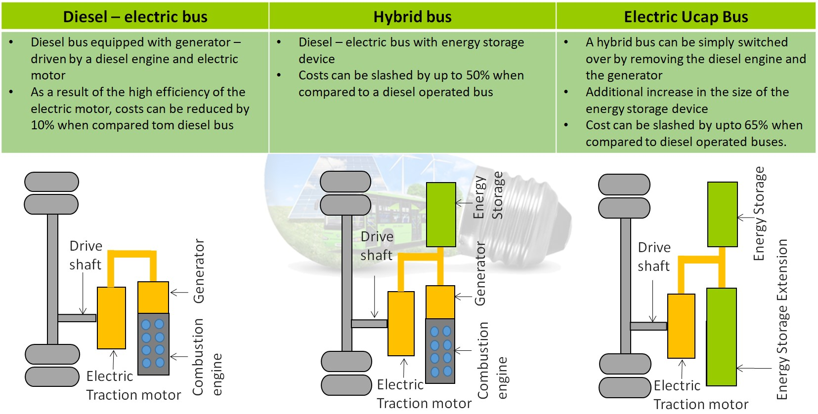 electric_busses_differences